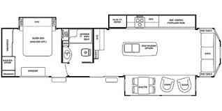 Cedar Creek Cottage Rv by Full Specs For 2014 Forest River Cedar Creek Cottage 40cck Rvs