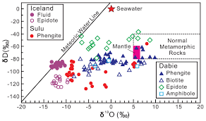 mineralogy petrology u pb geochronology and geologic evolution