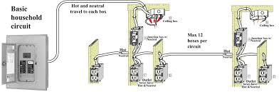 light circuit wiring diagram australia light wiring diagrams