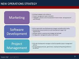 business plan sample for a technology company vilex in pitchdeck p u2026