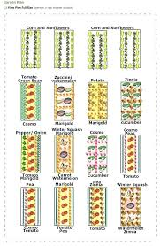Planning A Garden Layout Free Vegetable Garden Layout Planning Interactive Vegetable Garden