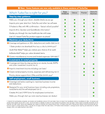 amazon com turbotax basic 2014 fed fed efile tax software