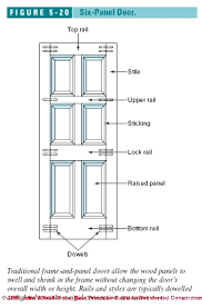 Standard Size Patio Door by Full Size Of Kitchengas Oven Tandoor Wall Mount Entertainment