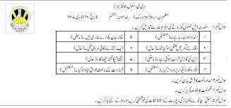 all worksheets urdu tafheem worksheets printable worksheets
