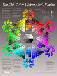 Webmaster The Webmaser 216 Color Palette Chart Web Safe Color Codes Web