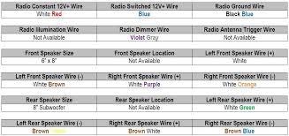radio wiring diagram 97 ford ranger somurich