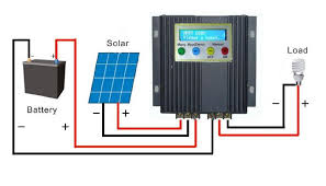 solar panel wiring antireliant com