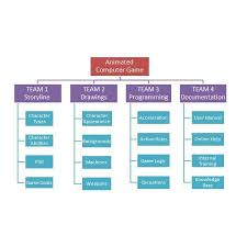 Project Management Wbs Template Excel by Free Project Management Forms For Project Planning Purposes