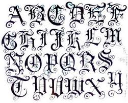 new tattoo trend design top tattoo fonts designs picture 2012 latest