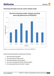 Reading Scales Ks2 Worksheet Extracting Information From Bar Charts Football Results