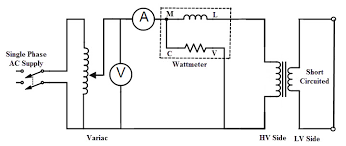 open circuit and short circuit test on transformer