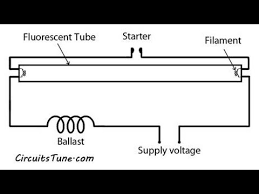 tube light circuit connection electric circuit isteak