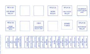 fuse box diagram peugeot 306 fuse wiring diagrams instruction