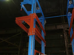 material handling u0026 industrial lift links to our affiliations and partners