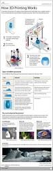 home design 3d printing 136 best 3d architectural print images on pinterest