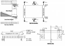 Shear Wall Design Software Shear Wall Design Software With Nifty - Design of a retaining wall