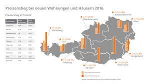 Immobilienscout24 Ferienhaus Kaufen Immodex 1 Halbjahr 2016