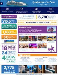royal carribean royal caribbean u0027s newest and world u0027s largest cruise ship symphony