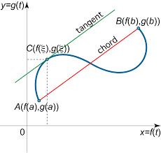 cauchy u0027s mean value theorem