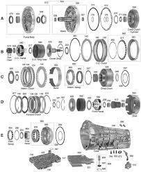 e4od 4r100 automatic transmission rebuild kits e4od 4r100
