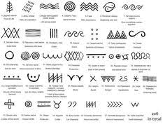 african symbols and meanings good to know when people request