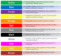 color meanings chart research task 3 the making meaning of colour in photography