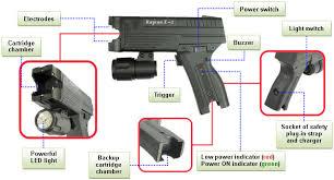 cartridges taser gun stun gun with led light multi functional stun gun