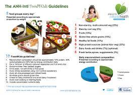 instilling healthy food habits from childhood alliance for