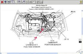 kia optima questions where is the crank shaft position sensor