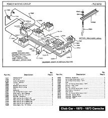 golf cart wiring diagram for engine golf wiring diagrams