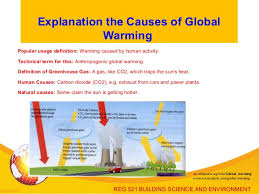 global warming causes and effects what cause global warming essay term paper academic service