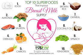 top 10 superfoods that improve breast milk supply top 10 home