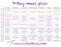 here is a diet plan called the perfect plan made by a