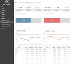 Financial Dashboard Excel Template Excel Dashboard Exles Adnia Solutions