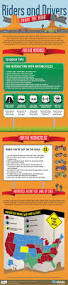 best 10 road traffic safety ideas on pinterest road safety