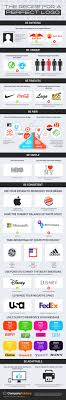 creative font design online logo design how to create the perfect logo