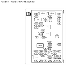 2003 chevy fuse box diagram wiring amazing wiring diagram