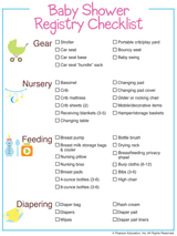 baby gift registry list baby shower registry checklist free printable basic baby