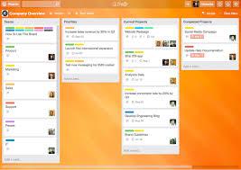 It Project List Template Usecases Board01 Jpg