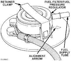jeep grand fuel pressure regulator were is the fuel pressure regulator located on a 99 wrangler