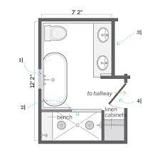 Bathroom Layouts With Walk In Shower Small Bathroom Floor Plans With Both Tub And Shower Blueprint