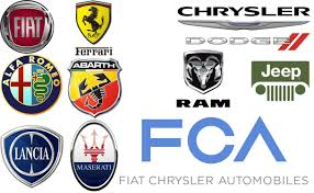 ferrari maserati logo june auto sales looking good fca sales poised to pop carsdirect