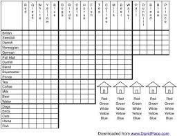 logic puzzles growing up pinterest logic puzzles puzzles