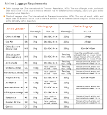 united airlines baggage sizes 100 united airlines checked baggage size flight review