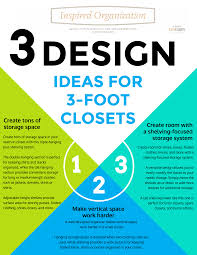 infographic 3 design ideas for 3 foot closets easyclosets