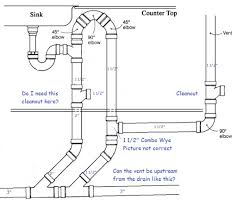 kitchen sink drain motor click this image to show the full size version appliances