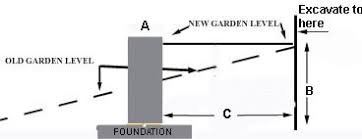 garden retaining wall building how to change garden levels the