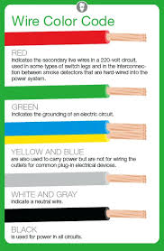 types of electric wires and cables n type 7 core cable per metre