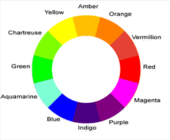 names of colors in english can some native speaker tell me if you