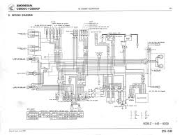 index of publicdocs cb900c manual